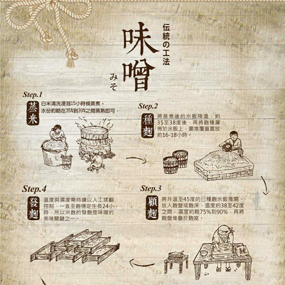 豐原名物-味噌汁(葷)3食入 - 12